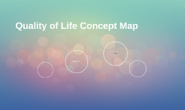 Quality of Life Concept Map