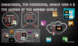 Copy of Communism, The Depression, World War II & The Modern World