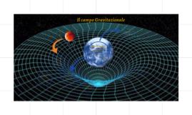 Campo Gravitazionale - Moto dei satelliti