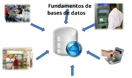 Copy of Presentación Fundamentos de Base de Datos