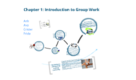 Copy of Ch. 1: Intro. to Group Work