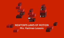 Copy of NEWTON'S LAWS OF MOTION