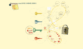 Keamanan e-mail (PGP, S/MIME, DKIM (DomainKeys Identified Ma
