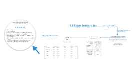 Fil-Estate Network Inc.