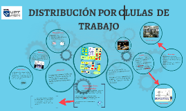 Copy of DISTRIBUCION POR CELULAS DE TRABAJO