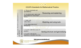 Copy of K-5 CCGPS Standards for Mathematical Practice