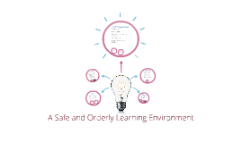 Copy of A Safe and Orderly Learning Environment