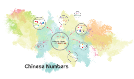 Chinese Numbers at Sheldon College