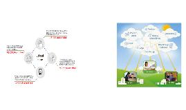 Copy of Cloud 설명