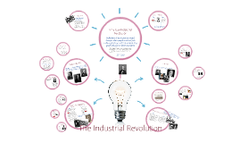 Copy of The American Industrial Revolution