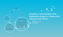 Creating a Communication Plan:  Making the change to e-Books