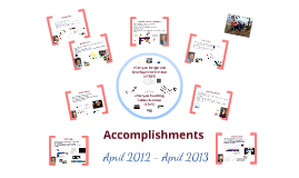 2012 eCampus IDS Accomplishments