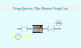 Trap Queen, The Mouse Trap Car