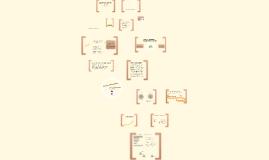Copy of Copy of внутренние коммуникации