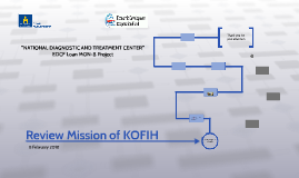 Review Mission of KOFIH