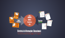 Encontro Simade/EducaCenso 2015
