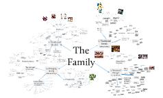Family- Sociology