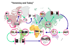 """""""Yesterday and Today"""""""