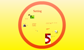 Creating Setting in Non Fiction