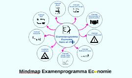 Mindmap Examenprogramma Economie HAVO en VWO