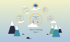 Sales I: Strategy pt4 (Direct Sales Models, Dedicated vs. Shared Reps, Agents)