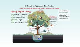 A Look at Literary Nonfiction