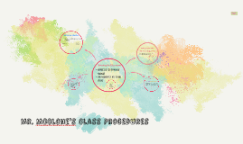 Mr. McGlone's Class Procedures