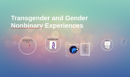 Copy of Transgender and Non-Binary 101