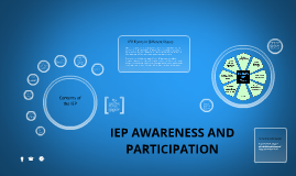 IEP Awareness and Participation