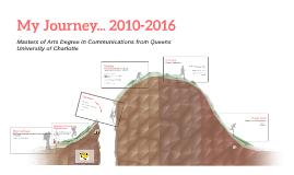 My Journey... 2010-2016