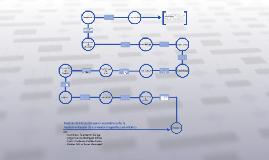 Copy of Analisis del impacto socio economico de la implementacion de