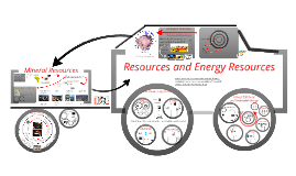 Resources and Energy Resources