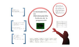Copy of evolucion de la programacion