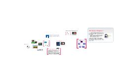 SNS & e-Participation