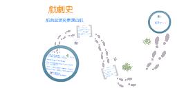Copy of 戲劇史