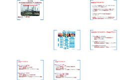 Aula 1B - Indústria Petroquímica
