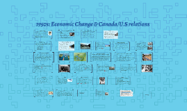 1950s: Economic Change & Canada/U.S relations
