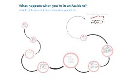 Insurance Claim Timeline