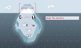 Tip of the Iceberg: