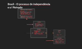 Corte no Brasil, Independência, I Reinado e Regências