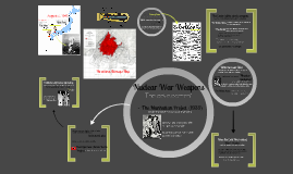 Nuclear War Weapons