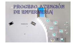 Copy of PROCESO DE ENFERMERIA