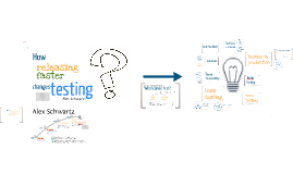How releasing faster changes testing? gotoNight@HH'13 version