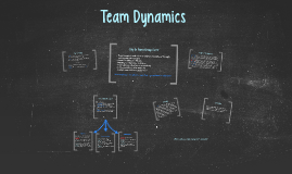 All About Teams