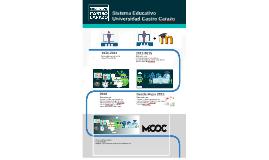 Funcionamiento Campus Virtual e-CC+