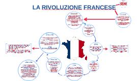 Copy of RIVOLUZIONE FRANCESE
