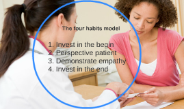 The four habits model