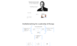 Copy of Beyond the Charismatic Leader