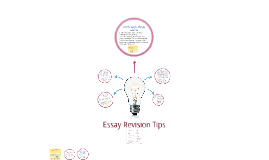 Essay Tips for Revision