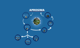 Copy of APROSIMA